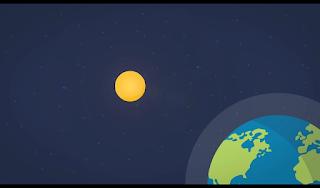 Apa yang terjadi jika matahari lenyap ?