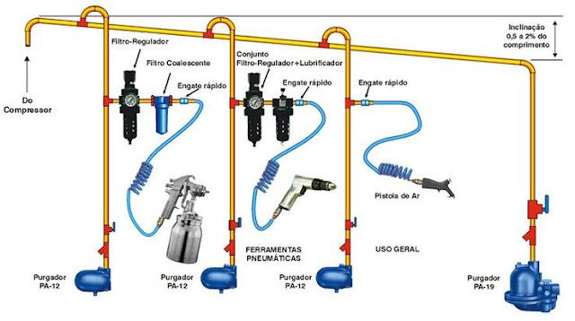 air compressor piping drops slanted