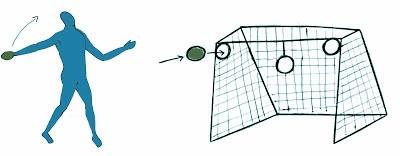 Games and exercises to teach the technique of discus throw in athletics