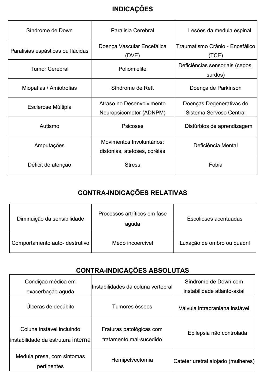 Luiz botelho mdico fisiatra apesar fandeluxe Image collections
