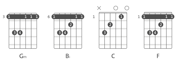 tar-jaa-kamal-khan-guitar-chords