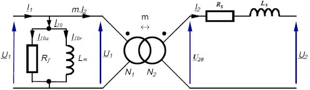 transformateur monophasé dans l'hypothèse de Kapp