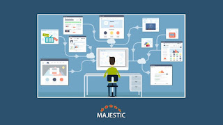 Get up to speed with Majestic link building