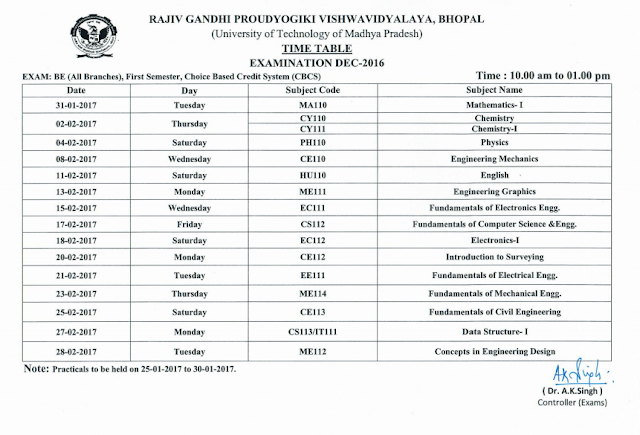 Rgpv b e 1st and 2nd sem examination time table 2013 2014 for Rdvv 5th sem time table