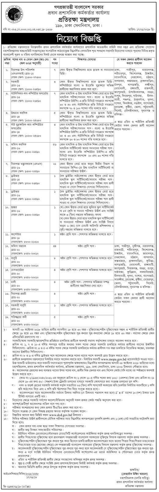 Office of the Chief Administrative Officer, Ministry of Defense Job Apply Instruction, Educational Qualification, Salary, Application Fee, Age and Other Information