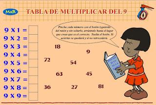 http://www3.gobiernodecanarias.org/medusa/eltanquematematico/Tablas/nueve/practica9_p.html