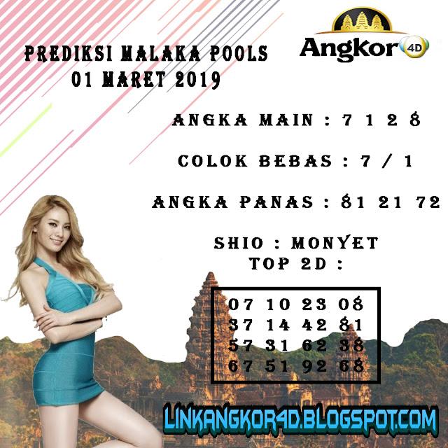 PREDIKSI MALAKA POOLS 01 MARET 2019