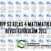 RPP SD Kelas 4 Matematika Revisi Kurikulum 2013
