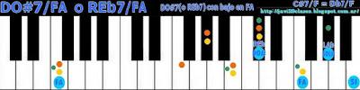 acordes piano chord (DO#7 con bajo en FA) o (REb7 con bajo en FA)