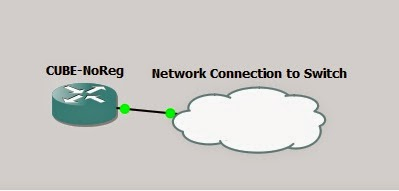 KRK Networks: Cisco UBE(Cube) to Cisco UBE(Cube) Lab Test
