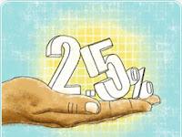 Penghasilan Gaji Karyawan Swasta Bagaimana Cara Perhitungan Dan Waktu Mengeluarkan Zakatnya?