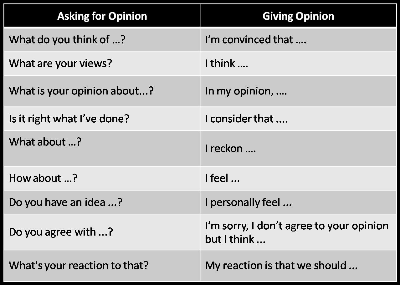 Contoh Soal Asking And Giving Opinion Pilihan Ganda Dan Jawabannya Contoh Soal Terbaru
