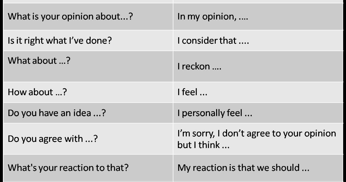 Contoh Soal Essay Asking And Giving Opinion Dan Jawabannya Dapatkan Contoh