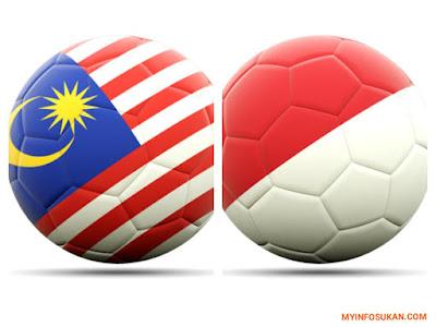 Live Streaming Malaysia vs Indonesia Kelayakan Kejohanan AFC U-19 2018