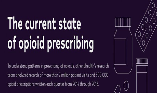 Opioid prescribing patterns