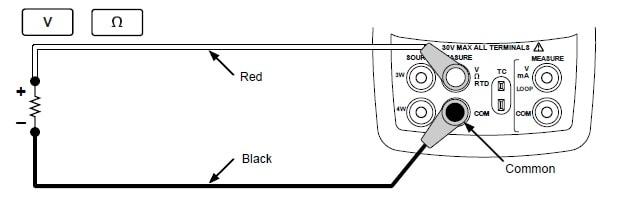 Fluke 724 temperature calibrator measures electrical parameter in source mode