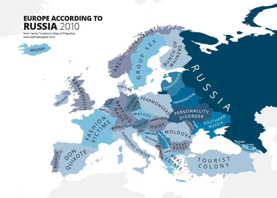 Europe according to Russia