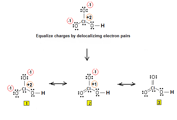 Figure 1: Lewis structures for chloric acid. Electron pairs are delocalized so that charge separation becomes minimal.