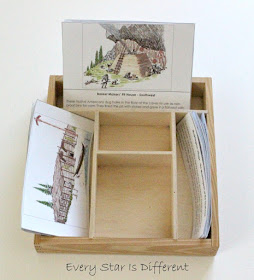 Native American Indian Homes Activity for Kids