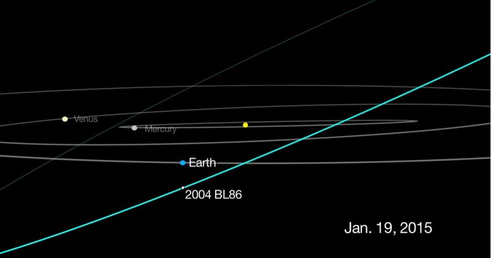 asteroid energy - photo #13