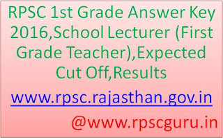 School Lecturer Cut Off Marks 2016, Results and Merit List 2016