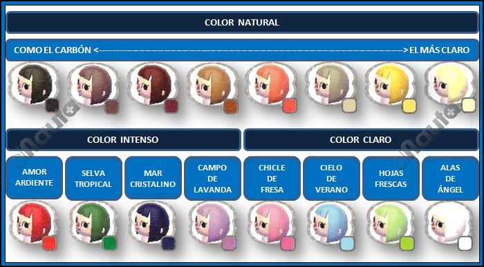 Rápido y fácil peinados animal crossing Fotos de cortes de pelo tutoriales - Animal Crossing New Leaf: Combinaciones peinados