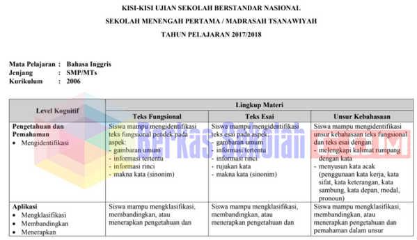 Kisi-Kisi USBN Bahasa Inggris SMP/MTs Tahun 2018 Kurikulum 2013 dan 2006