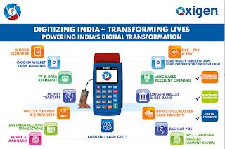 Oxigen Services starts mobile Micro ATM drive
