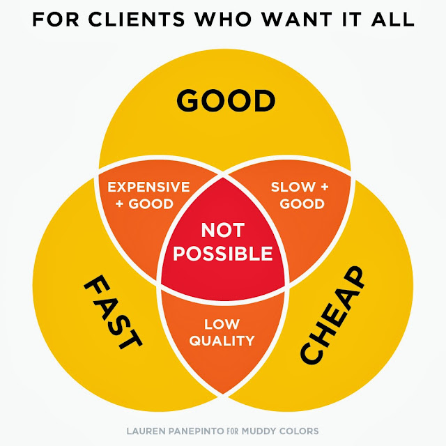 For clients who want it all...