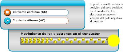 https://dl.dropboxusercontent.com/u/105674041/Educaci%C3%B3n%20Permanente/ESPA/%C3%81MBITO_TECNOL%C3%93GICO/flashes_bloque_11/tema3/ac_dc.swf