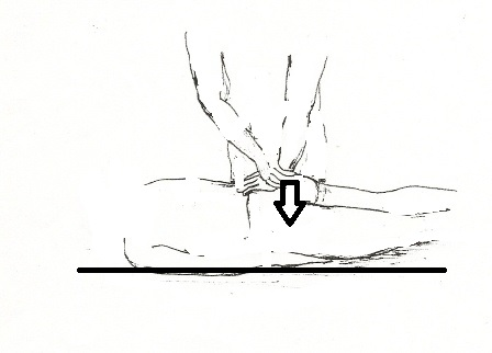 TESTS FOR SACROILIAC JOINT DYSFYNCTION