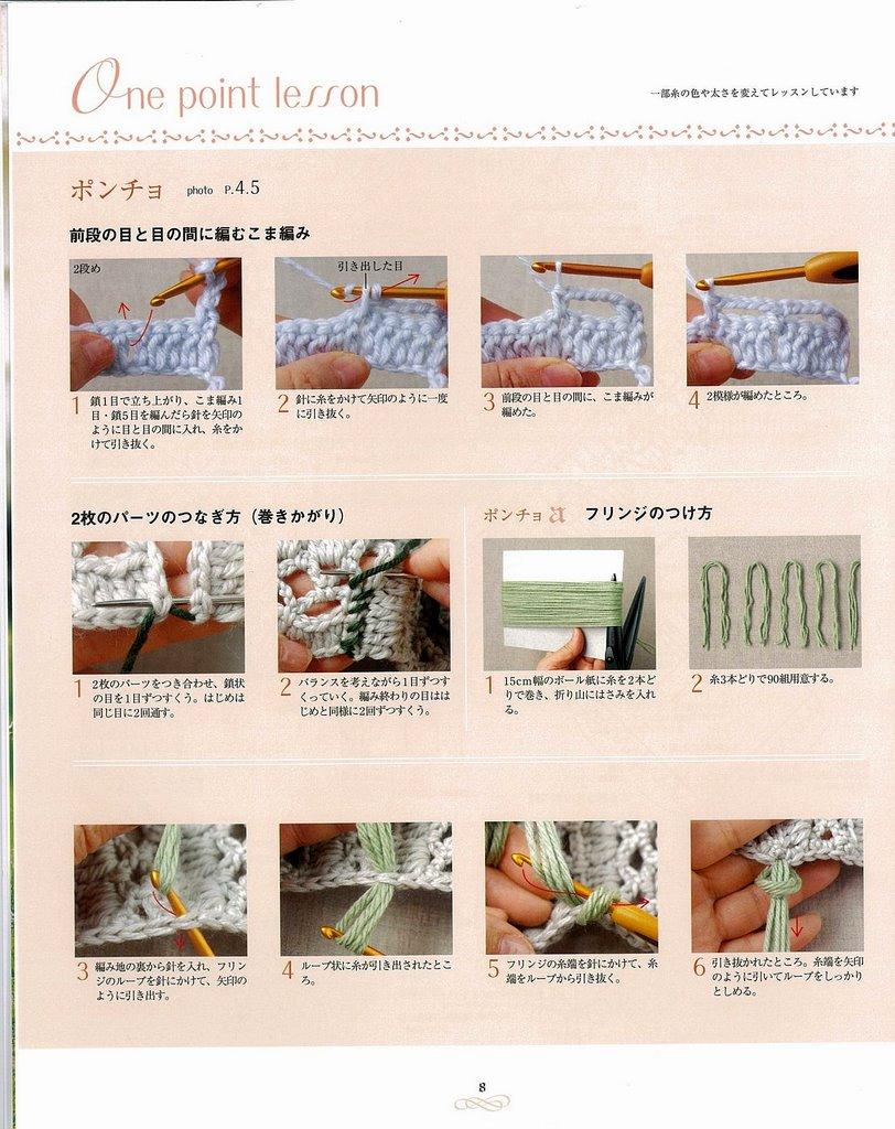 Como hacer y poner Flecos
