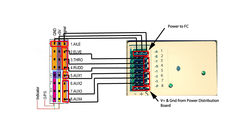wiring diagram furthermore cc3d to receiver wiring diagram on cc3d