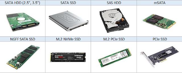 tipos de memória de armazenamento SSD