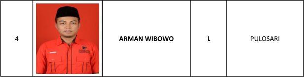 4 Arman Wibowo