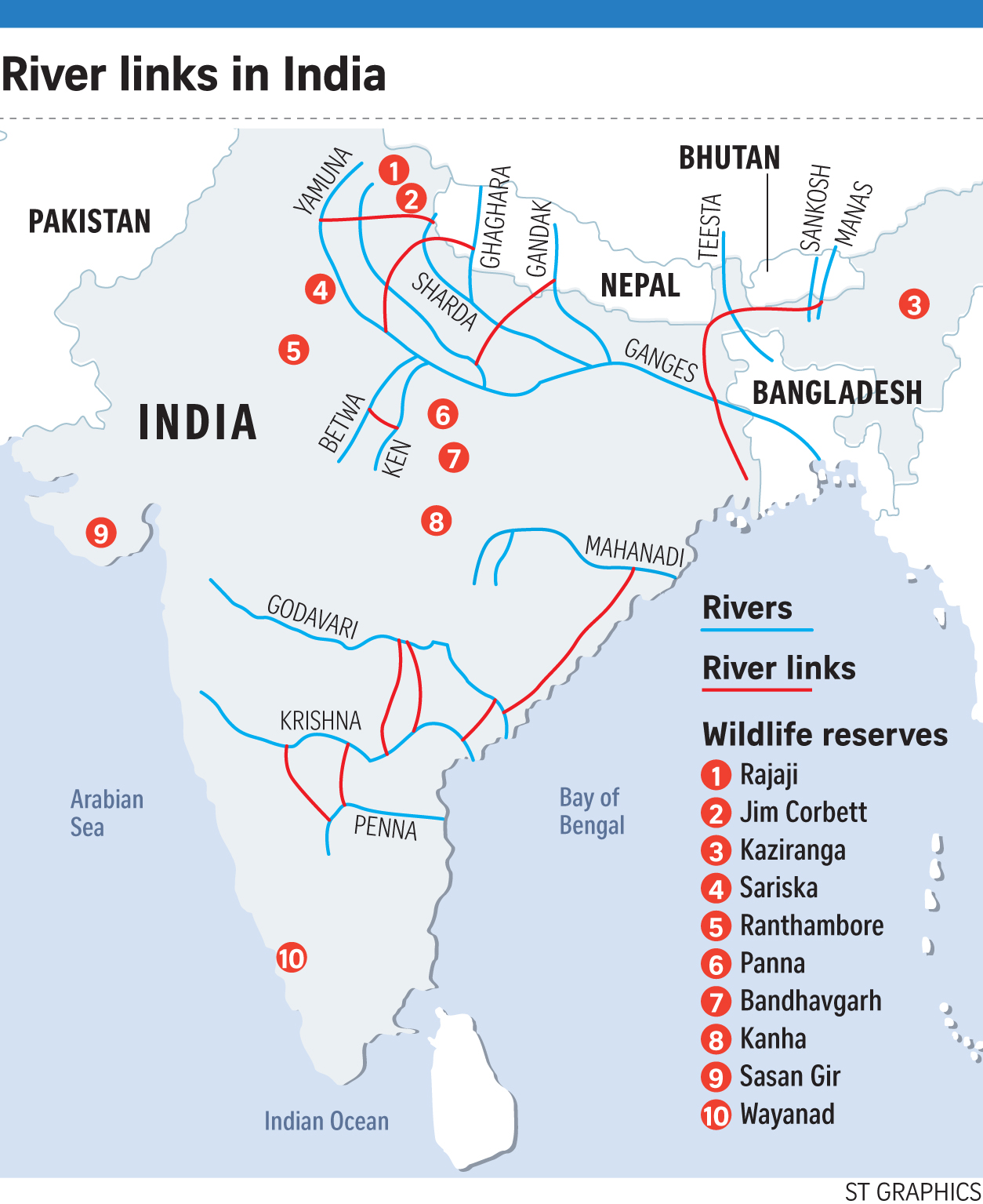 interlinking of rivers in india Interlinking of rivers in india part 1, benefit of farmers or a natural disaster indian geography  what the river interlinking project will do  - duration: 2:50 scrollin 51,243 views.