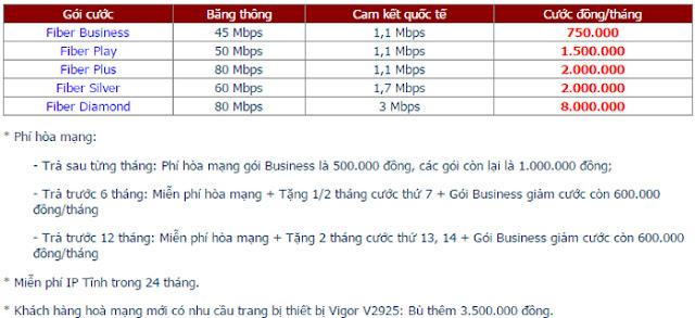 Đăng Ký Internet FPT Phường Phú Hải 3