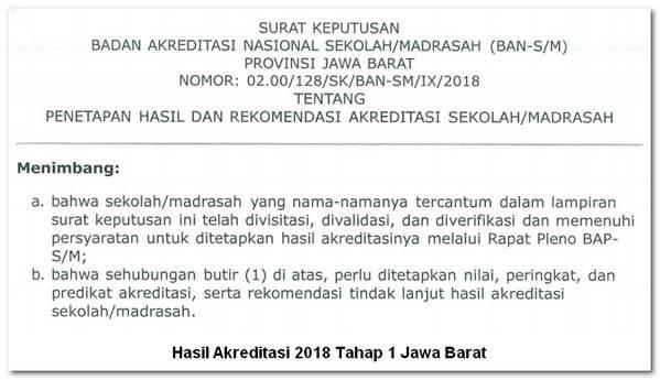 Hasil Akreditasi 2018 Tahap 1 Jawa Barat
