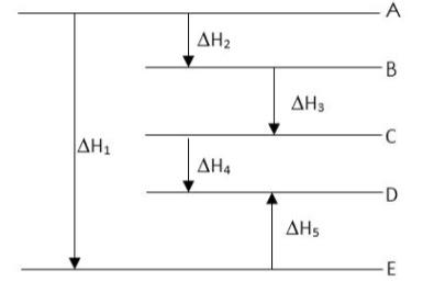Soal dan Pembahasan Kimia (Saintek) Bagian 2 | BelajarBro