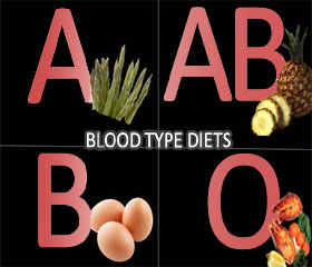 Diet golongan darah O positif (dan O negatif)
