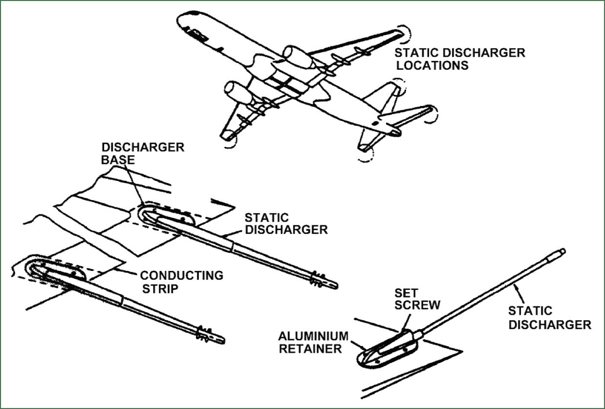 Airplane Fuel Tank