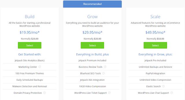 Best Wordpress Hosting providers || Hostwale