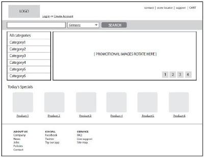 Diagram Wireframe sebuah halaman web