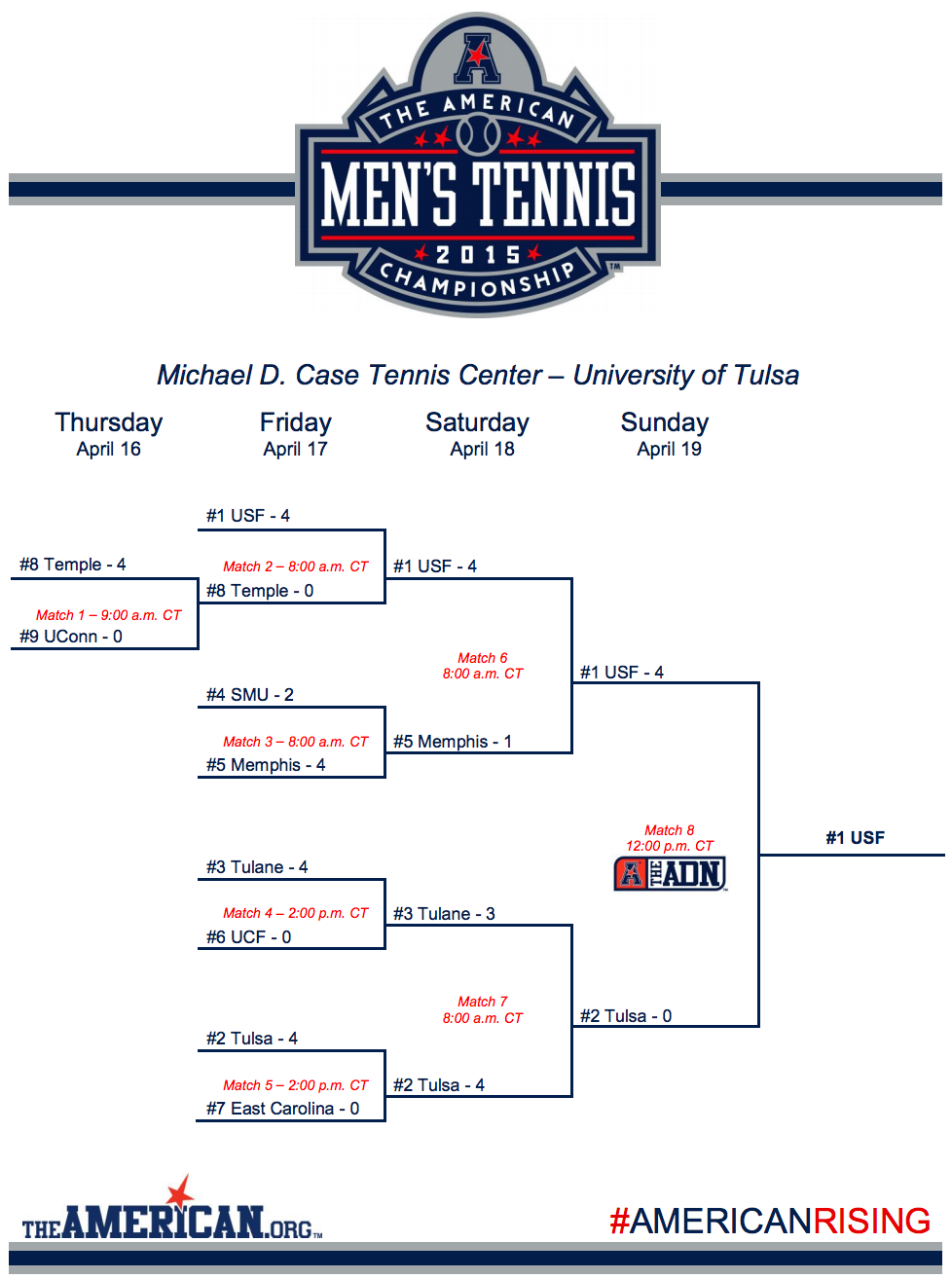 College Tennis Today   Bobby Knight Blogger