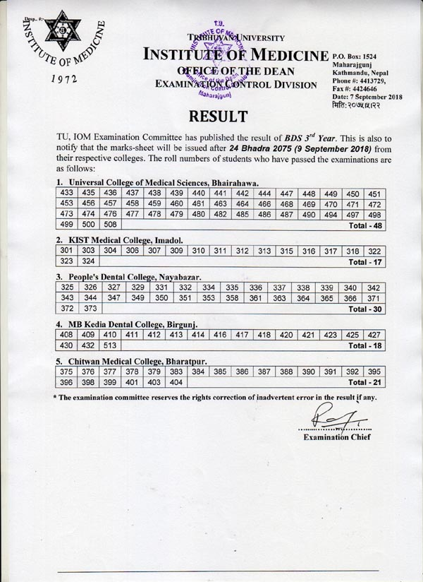 BDS 3rd Year Supplementary Exam Result: Tribhuvan University