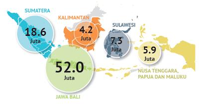 Gambar 4. Jumlah Pengguna Internet berdasarkan wilayah di Indonesia (APJII, 2015:20)