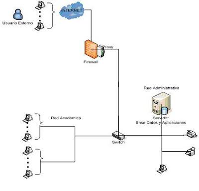 simple lan diagram mainframe computer diagram wiring