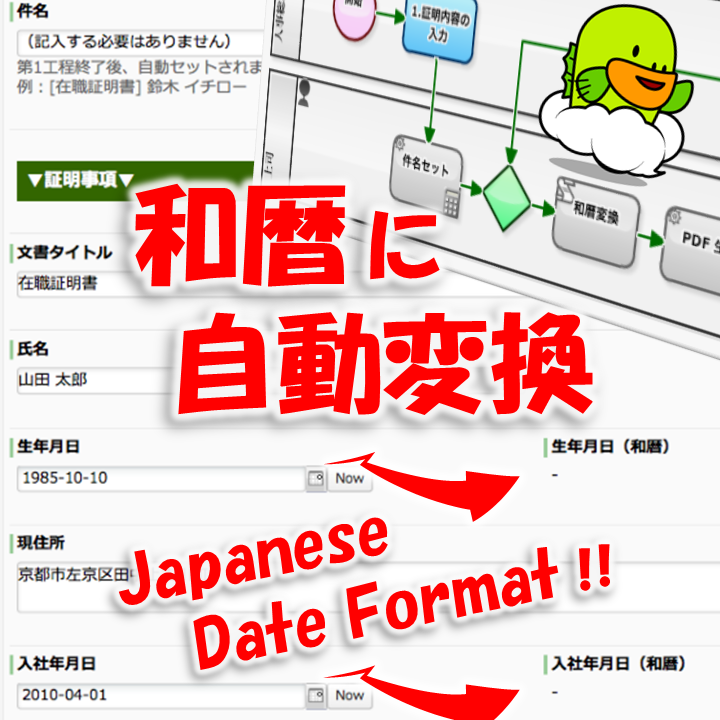Format dating chat in pdf