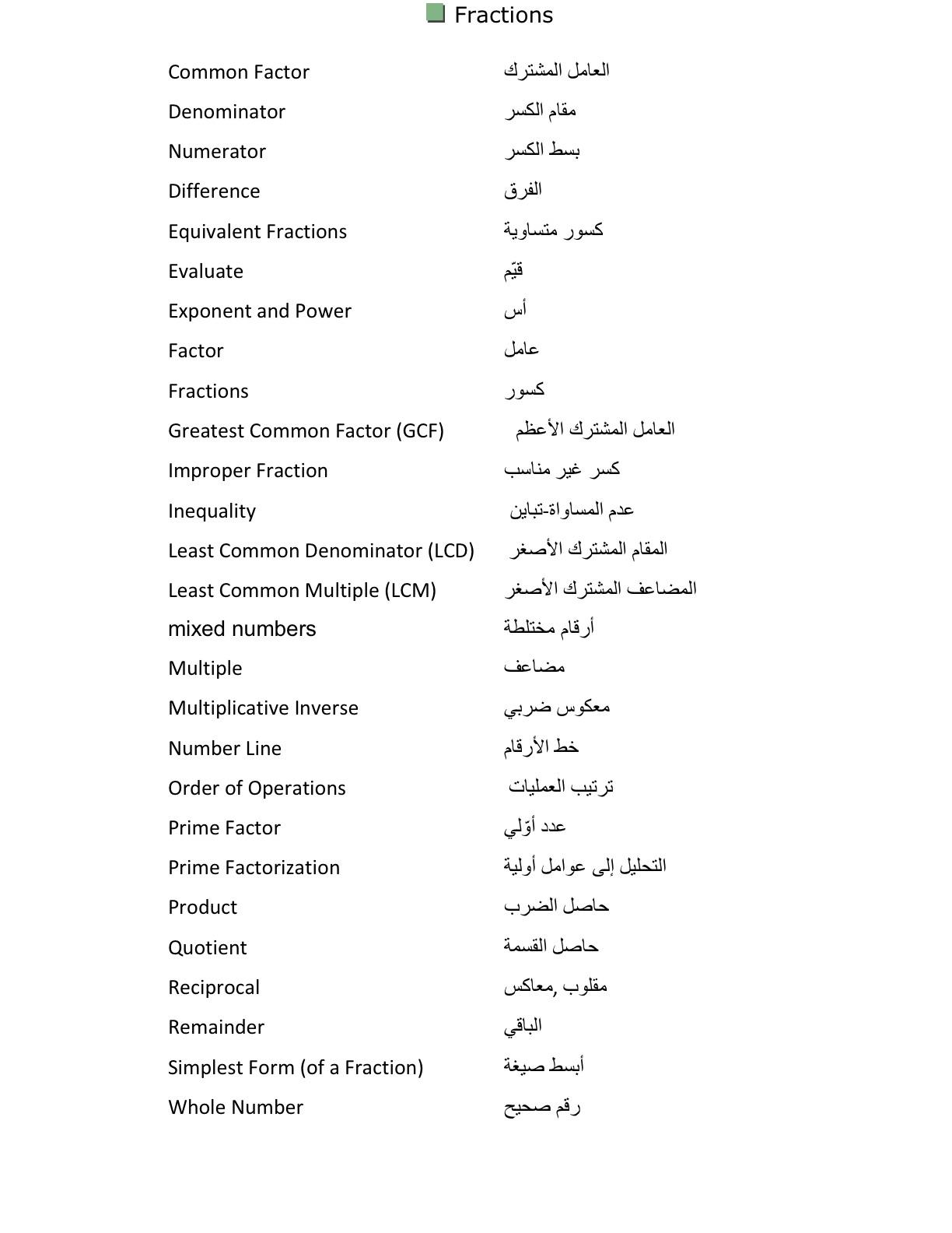 Rak Colleges Fnd Math Math Vocabulary English Arabic