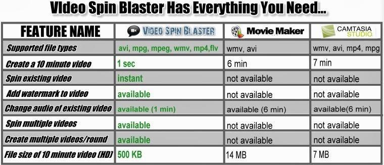 2.0 BAIXAR VIDEOSPIN SERIAL
